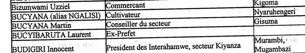 Those who fled to Congo: Laurent, Governor Excerpt, internet listing of Instigators & Perpetrators of the Genocide in Rwanda, Category 1 offenders.