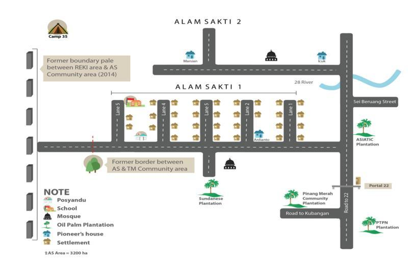 Figure 28 Sketch of Alam Sakti Community, own illustration. There were four pioneers of the first wave (Marsinci, Ijukci, Okanci, and Jowonci all pseudonyms).
