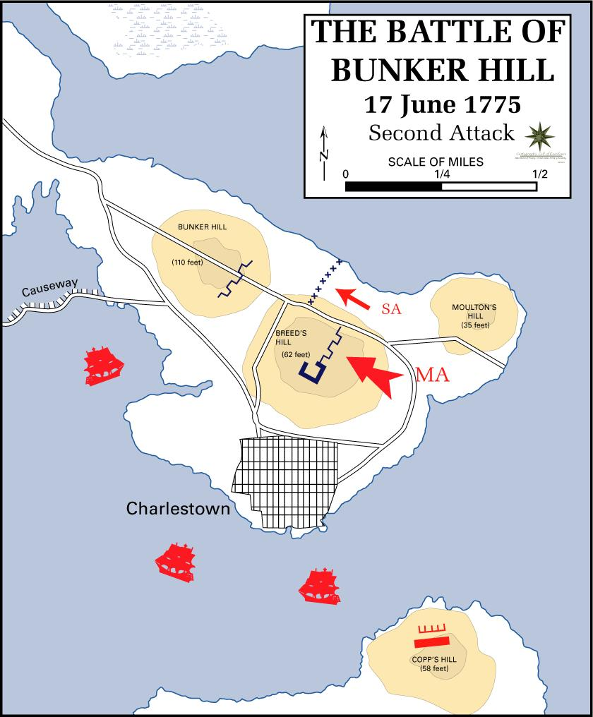 Breed s Hill or Bunker Hill?