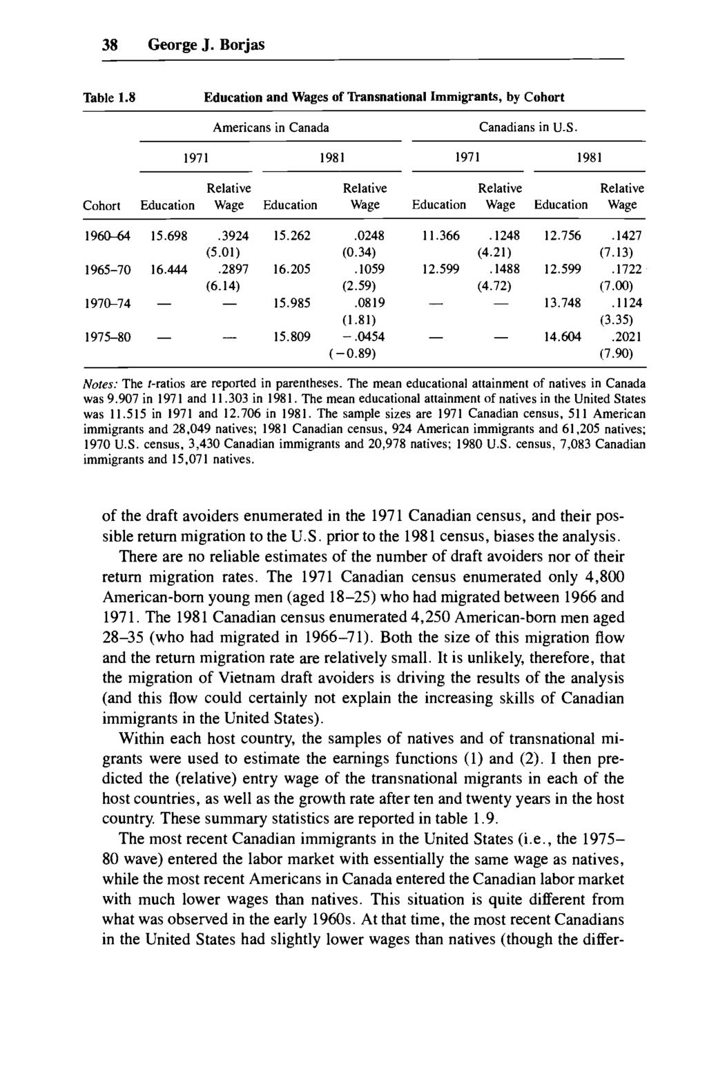 38 George J. Borjas Table 1.8 Education and Wages of Transnational Immigrants, by Cohort Americans in Canada Canadians in u. S.