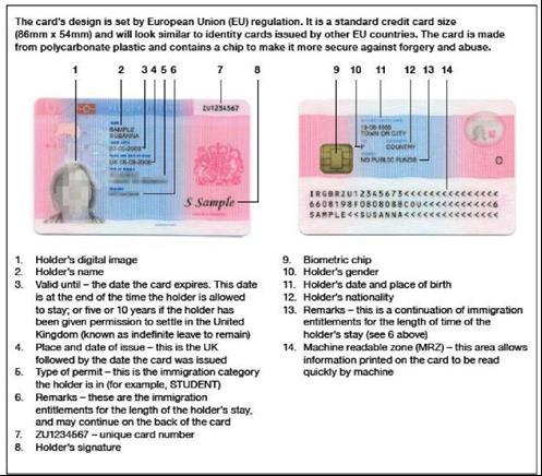 2 A current Biometric Immigration Document (Biometric Residence Permit) issued by the Home Office to the holder which indicates that the named person can currently stay in the UK and is allowed to do