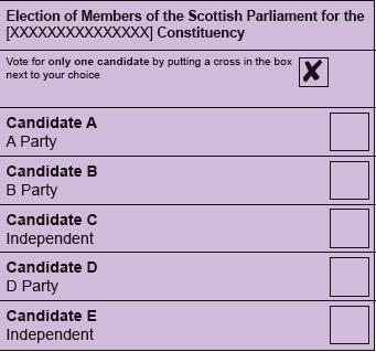 ballot papers.
