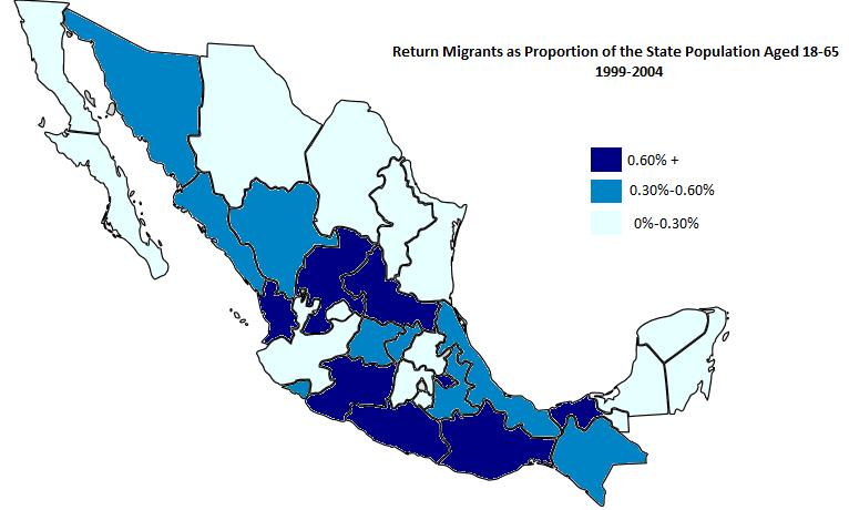 Figure 15: Yearly Return Migration Rates