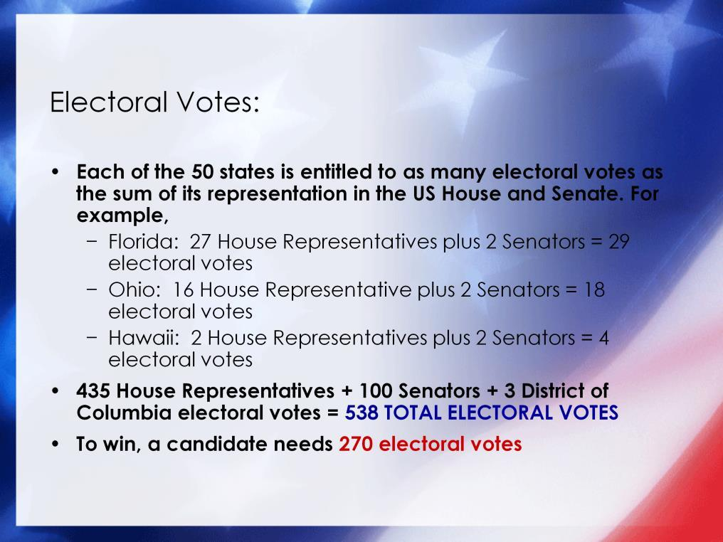 The Electoral College is comprised of 538 Electors; with each state allotted the same number of Electors as equals the number of members in its Congressional delegation.