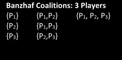 Possible Coalitions: Use these to help you: Banzhaf Coalitions: 3 Players {P1} {P1,P2} {P1, P2, P3} {P2} {P1,P3} {P3} {P2,P3} Banzhaf Coalitions: 4 Players {P1} {P1,P2} {P1, P2, P3} {P2} {P1,P3} {P1,