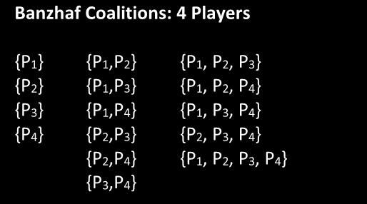 player holds. 1. Nassau County Board of Supervisors (see p. 55): Votes were given to districts according to population and quota was simple majority.