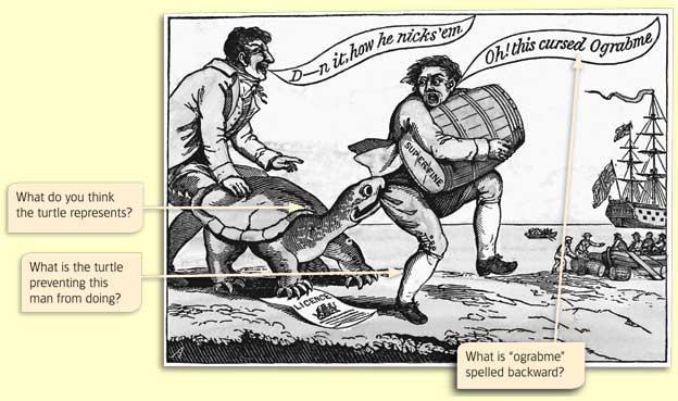 The Embargo Act The unpopularity of the Embargo Act prompted political cartoonists to show visually how the act was hurting American trade.