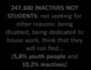 025 NOT IN EDUCATION: 36,1% youth unemployed =NO NINIS 858.