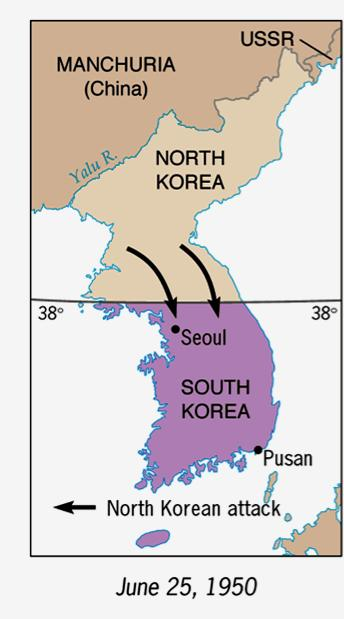 KOREAN WAR Following WW2 Korea was divided at the 38 th parallel North of 38 th : So