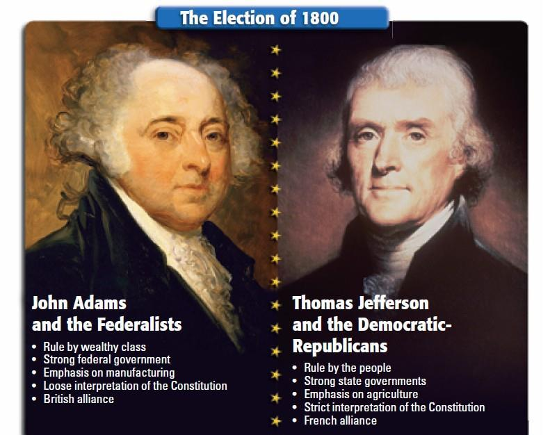 The election of 1800 was a turning point