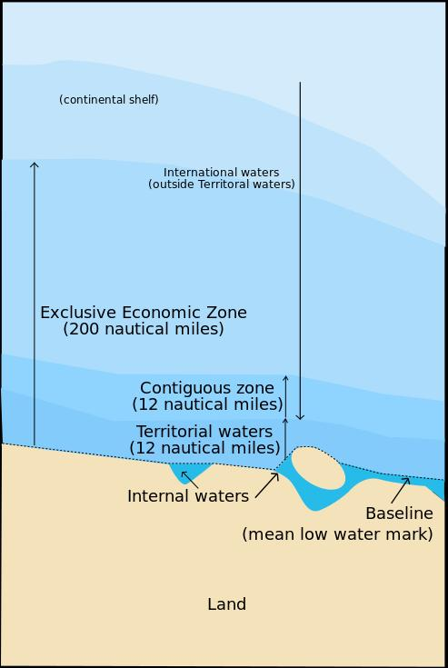 UNCLOS Land dominates the sea Baselines Internal waters Territorial Sea Contiguous