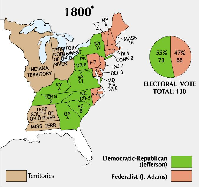 The Election of 1800 Federalists Adams and Pinckney Democratic-Republicans Jefferson and Burr Rift in