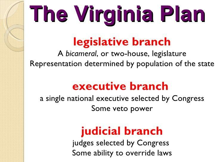The Virginia Plan Edmund Randolph, Virginia opened the Convention the Virginia Plan that called for a strong national government.