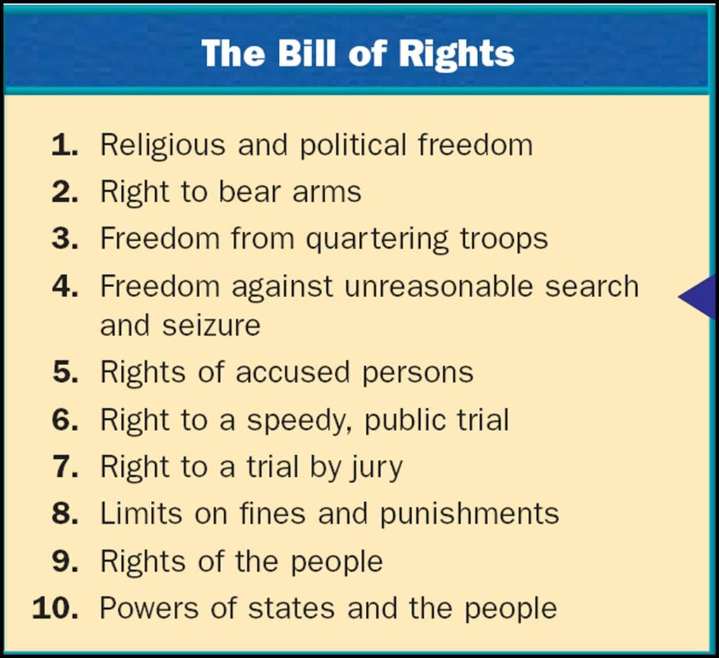 Anti-Federalists wanted a bill of rights in order to make sure that a strong central government would always have to protect basic rights and never become tyrannical.