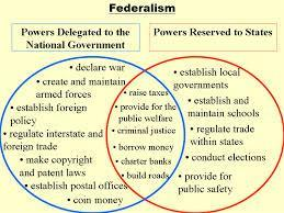 FEDERALIST Federalist favored a strong central government Among the best known Federalist were James Madison,