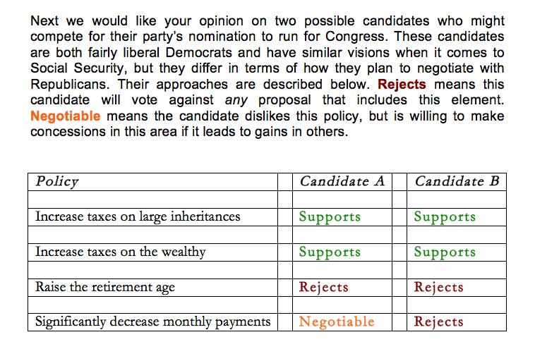 Figure 1: Politicians Who Differ on Compromise Figure 1: Question seen by respondents who opposed Social Security cuts in Study 3. Respondents who favored cuts saw an alternative version.
