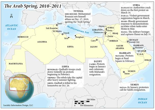 ARAB SPRING: Late 2010- spring 2011 Major protests in countries in SW