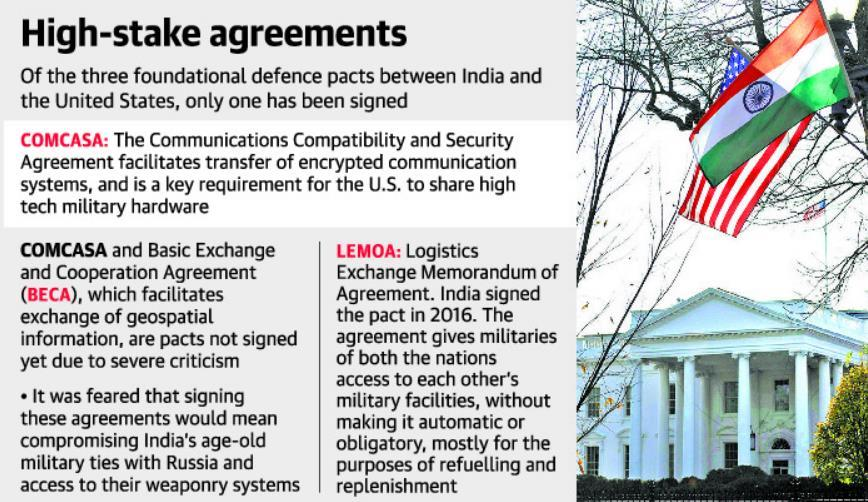 P a g e 190 Signing the CISMOA would enable India to get encrypted communications equipment and systems allowing military commanders to communicate with aircraft and ships through a secure network.