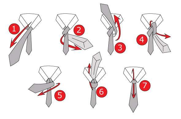 In order to save you from future hotspots in the tie knotting arena, here are Easy Step-by- Step Instructions for 4 Basic Tie Knots courtesy of restartyourstyle.com.