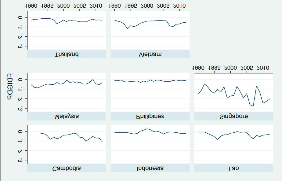 THE STUDENT ECONOMIC REVIEWVOL. XXIX 1990 to 2012 inclusive.
