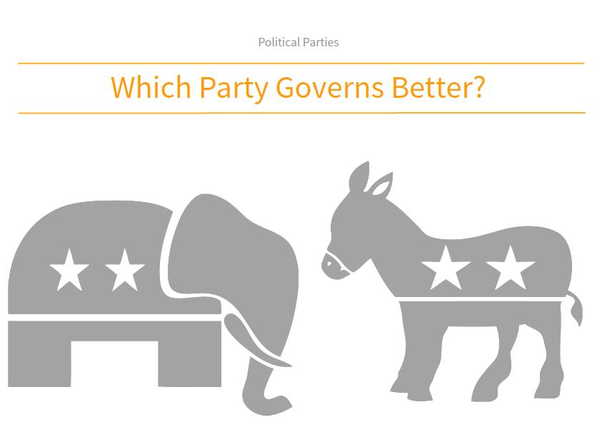 Explore Political Parties: 8.4 Which Party Governs Better?