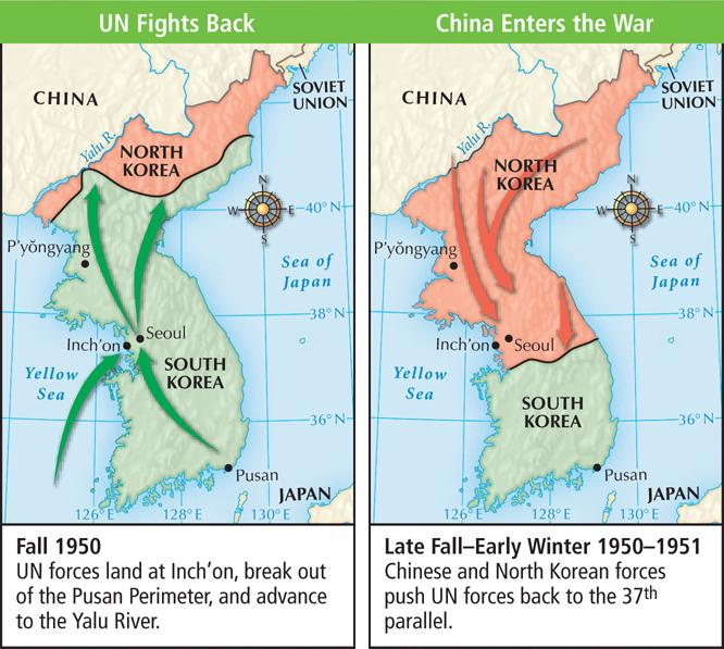 The United States led a United Nations force to defend South Korea.