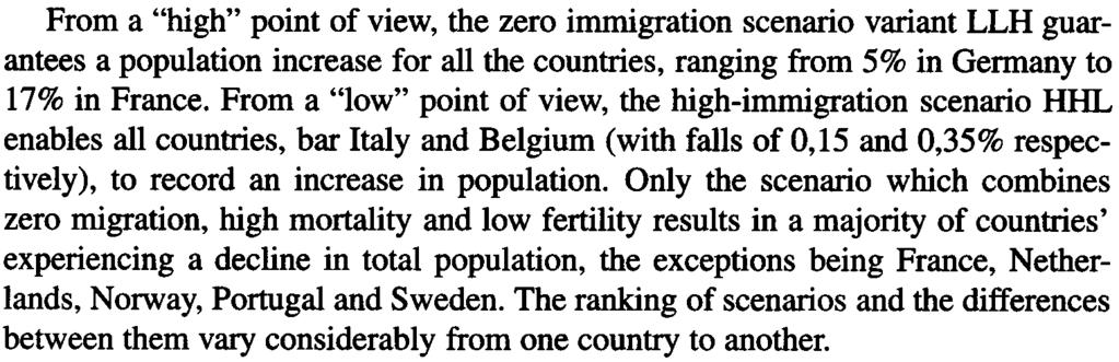"ACTIVE POPULAnON GROWTH AND IMMIGRA non HYrorHESES 13 From a ""high"" point of view, the zero immigration scenario variant LLH guarantees a population increase for all the countries, ranging from 5% in"