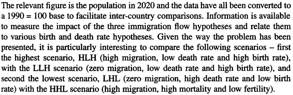 comparison after seved years of the projections and the most recent data available (for 1995) are aiready showing population figures below the low scenario for three Mediterranean countries - Italy,