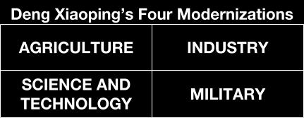 The Four Modernizations Directions: Read each of the sections below, then answer the questions that follow based on Mao Zedong and Deng Xiaoping s policies.